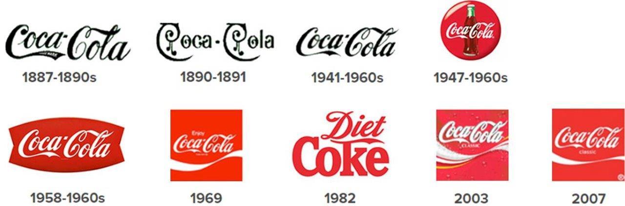 Coca-Cola-Evolution-min